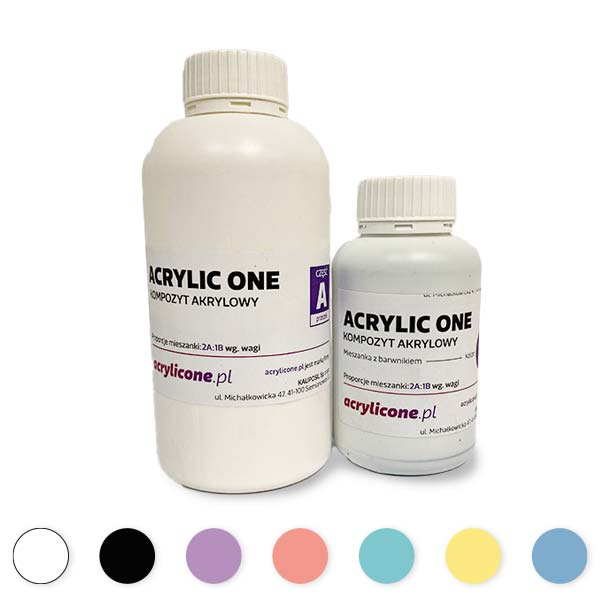 acrylicone-a1-start-box-art-opakowanie-kolory